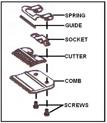 ajuster lame clipper